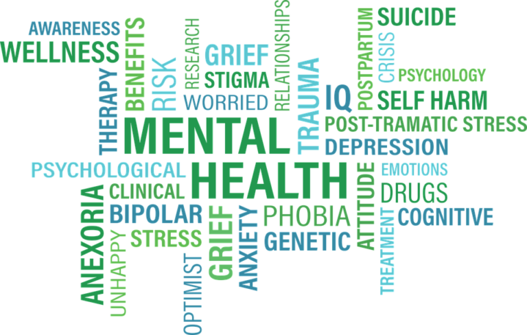 stress mental health and spirituality essay Free post traumatic stress the incidence rates of mental health issues among - this essay discusses post traumatic stress.